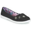 Blowfish Malibu Ballerinas TUCIA