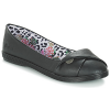 Blowfish Malibu Ballerinas TIZZY