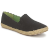 Blowfish Malibu Slip on HUFFISH